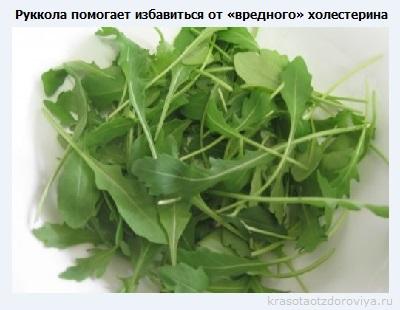 Зелень на вашем столе