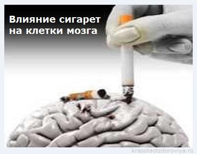 Влияние сигарет